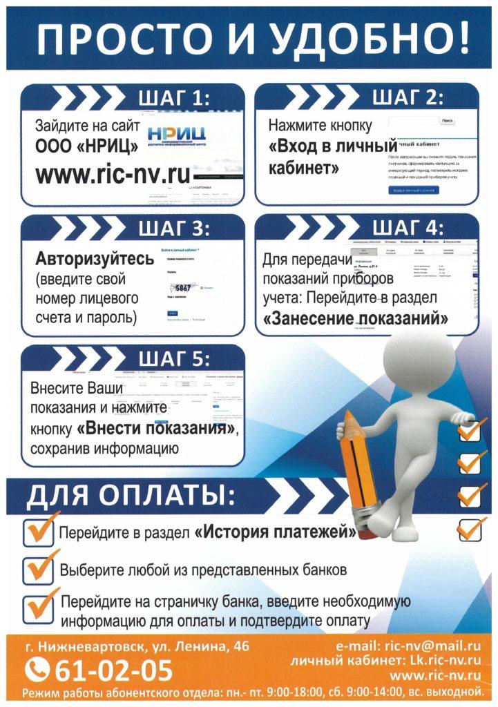 Инструкция НРИЦ